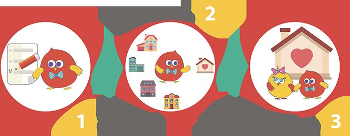 ипотечный кредит иркутск учебник жукова деньги кредит банки